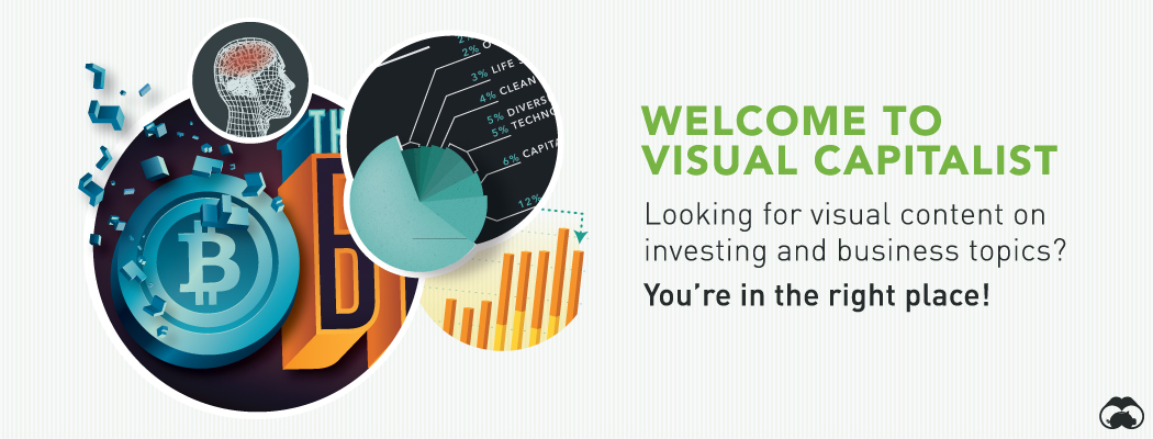 Welcome to Visual Capitalist