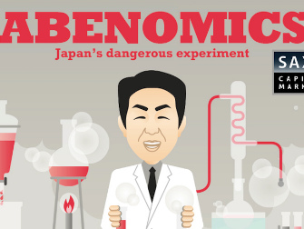 Abenomics: Japan's Dangerous Experiment