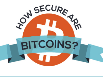 How Secure are Bitcoins?