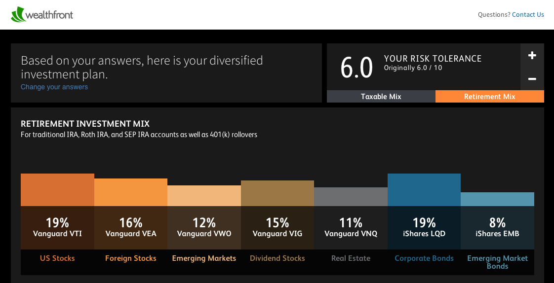 Here's a screenshot of Wealthfront's portfolio allocation