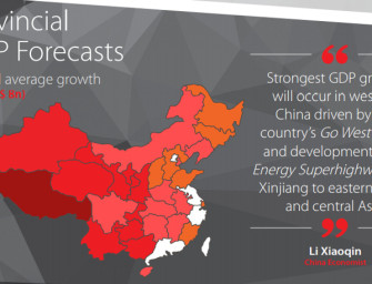 Where is Peak Coal in China?