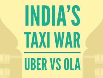 India's Taxi War: Uber vs. Ola