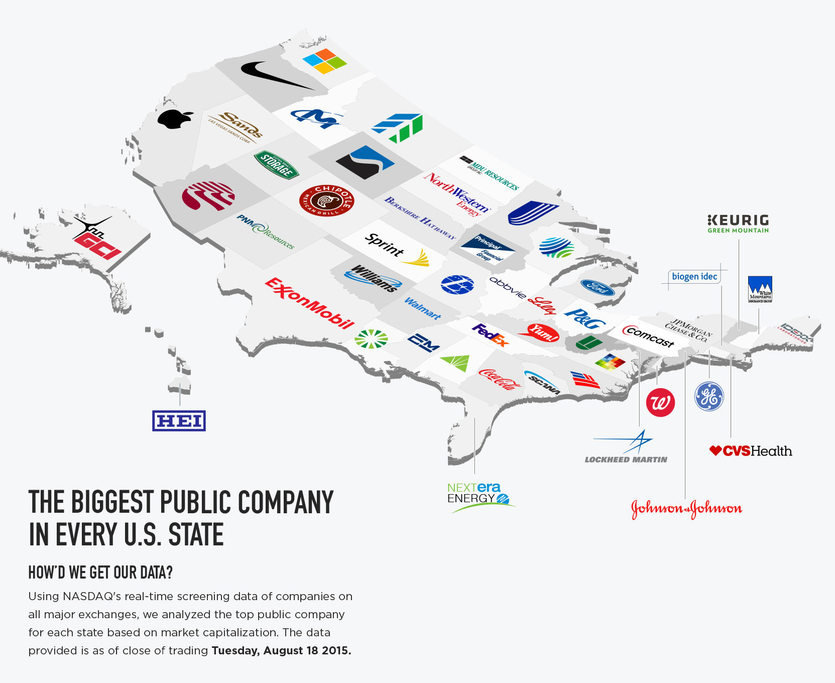 The Biggest Public Company in Every U.S. State