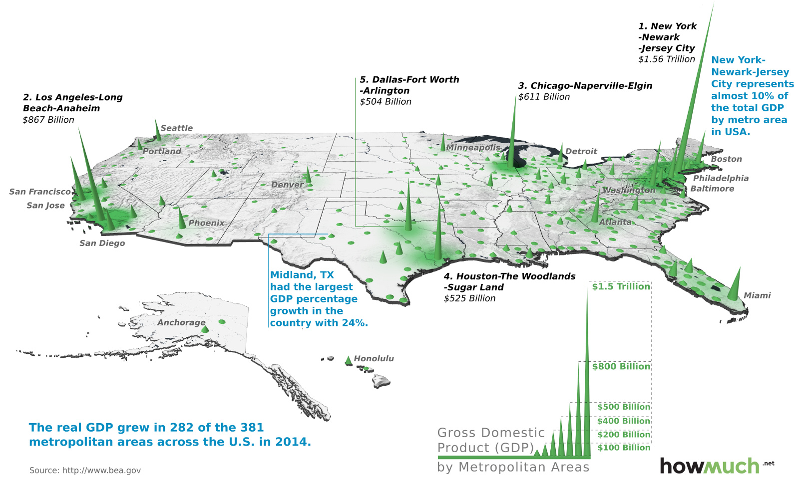 This Stunning Map Shows US GDP Contribution By City - Cities us by growth rate map