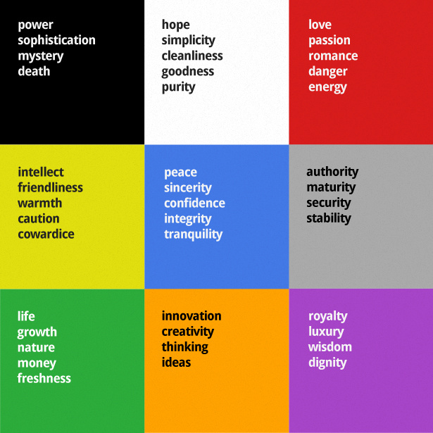 Color Meanings Amusing Infographic The Psychology Behind Logo And Color Choice Inspiration Design