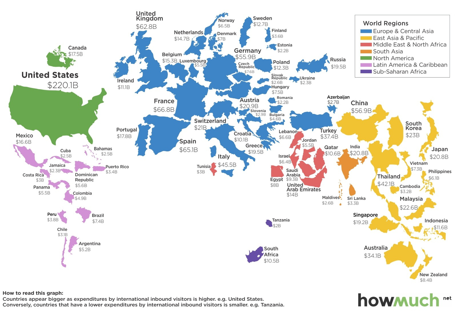 How Much Money Do Tourists Spend In Each Country
