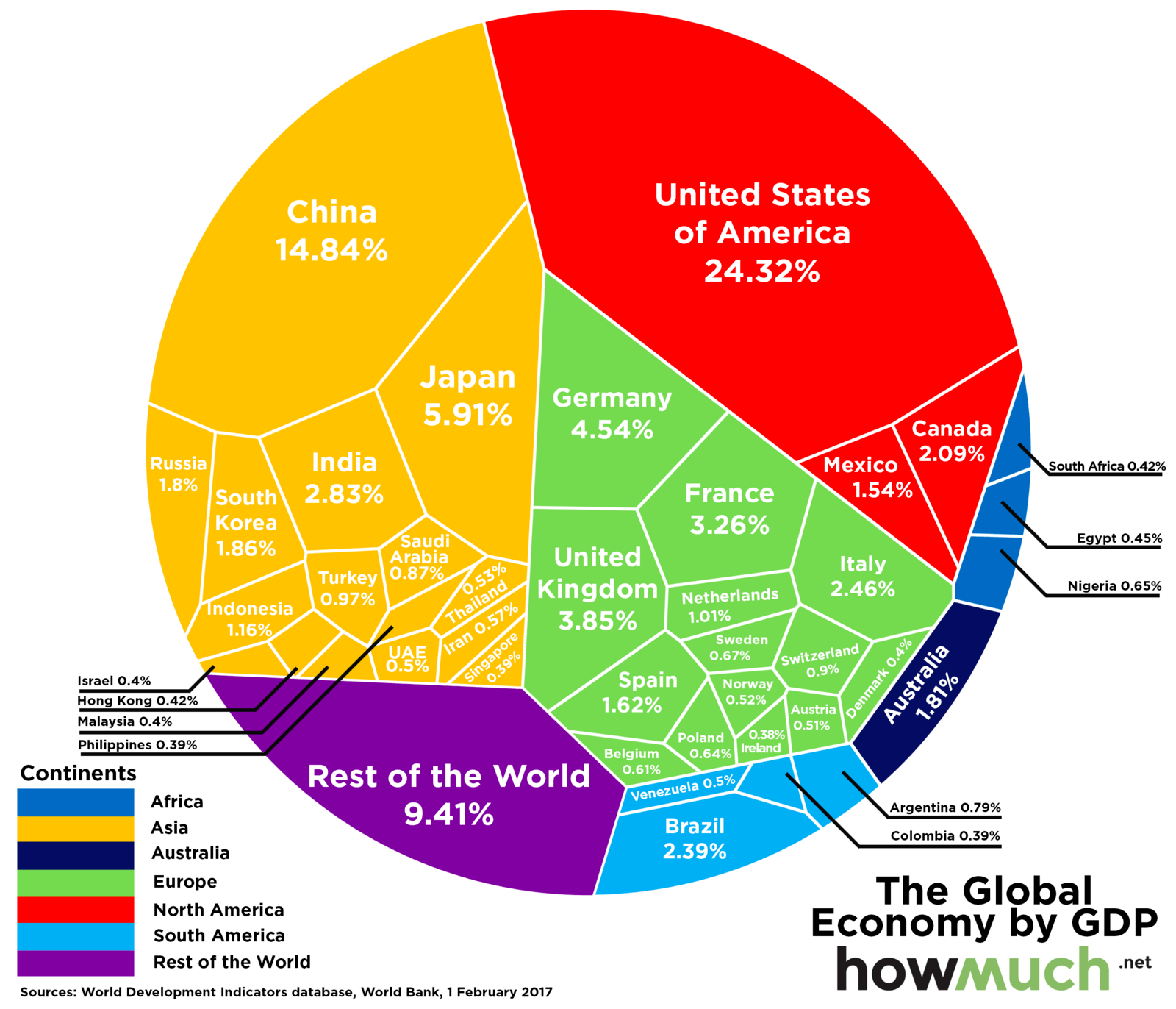 The $74 Trillion Global Economy In One Chart
