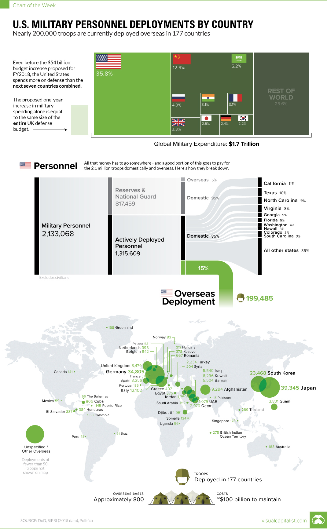 US Military Personnel Deployments By Country - Us Military Bases Around The World Map