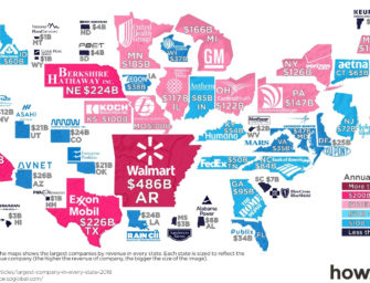 The Largest Company in Every State by Revenue