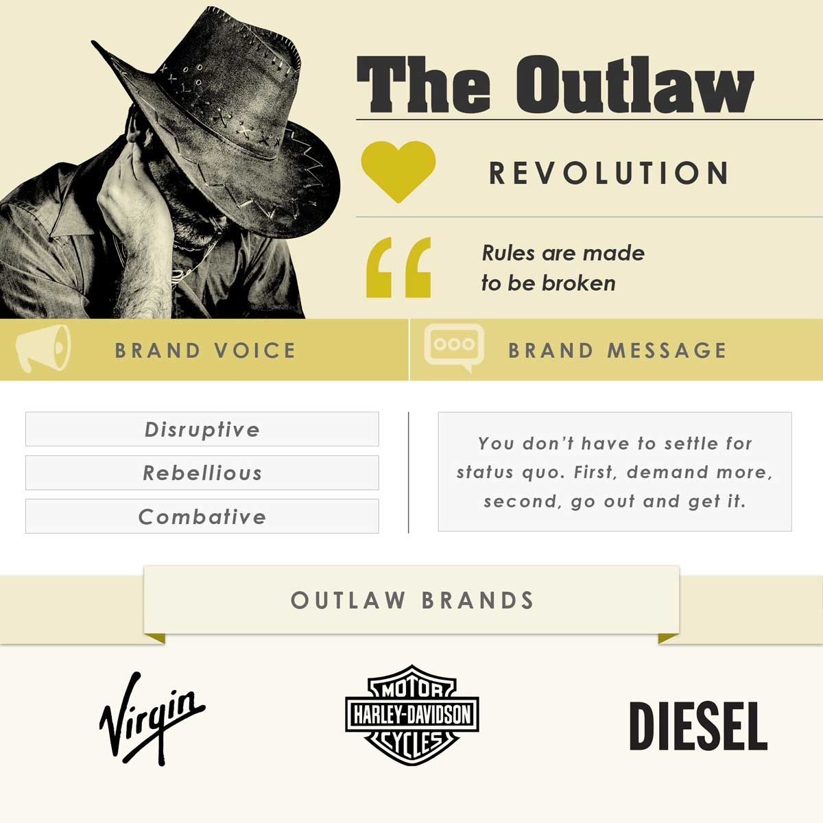The Outlaw Archetype