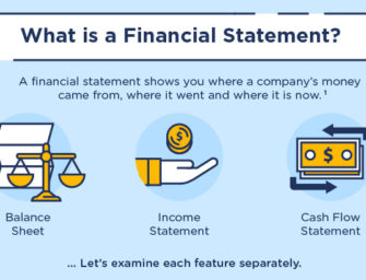 A Visual Guide to Understanding Your Financial Statement